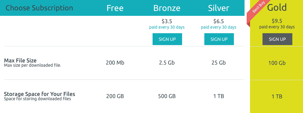 Filestream Pricing